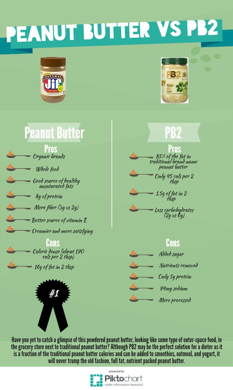 peanut-butter-vs-pb2-copy