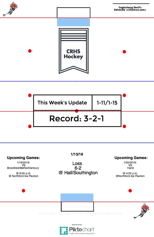 Hockey Update