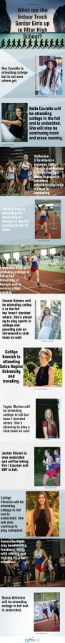 What are the Indoor Track Senior Girls up to After High School