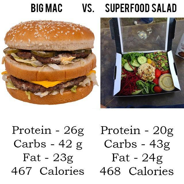 Macros%3A+The+Science+of+Eating+What+You+Want+and+Still+Getting+Results